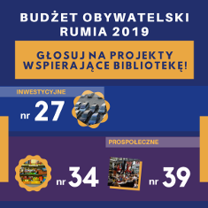 Budżet Obywatelski 2019!